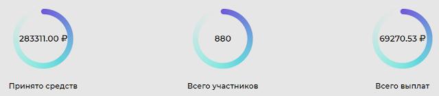 pro100babki.online обзор