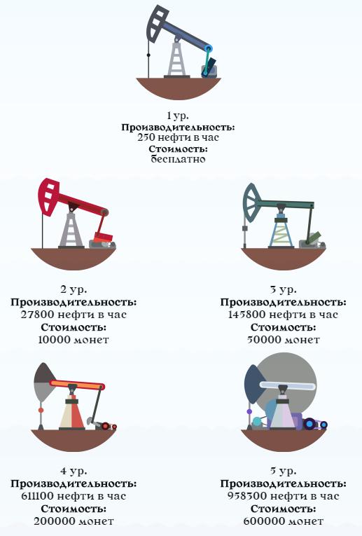 oilmoney.ru обзор