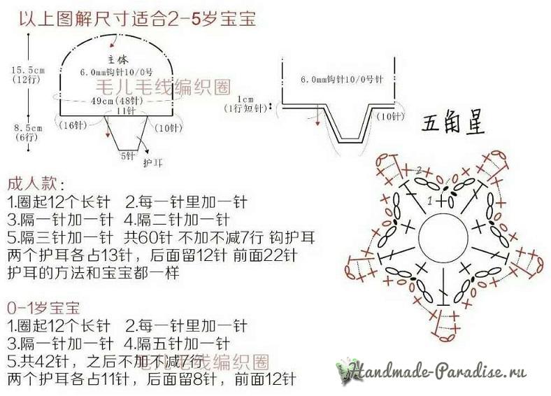 Схемы вязания шапки-ушанки со звездой (1)