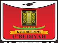 Lowongan Kerja Dosen Universitas Ubudiyah Indonesia