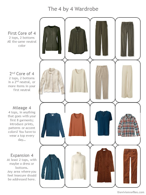 How to Build a Capsule Wardrobe: Starting From Scratch, Stage 5 - 4 by 4 capsule wardrobe