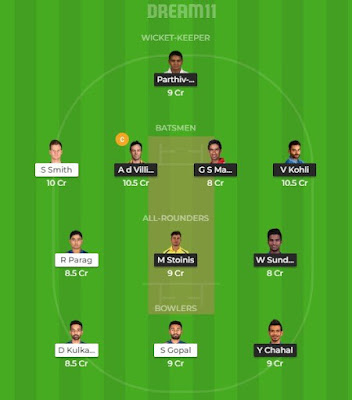 IPL 2019 RCB vs RR Dream11 team for Grand League, Fantasy League Tips