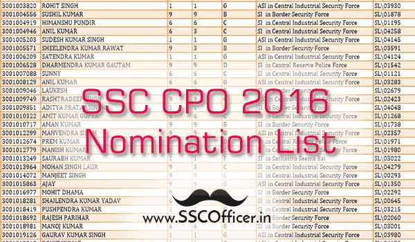 [NOTICE] SSC CPO 2016 Central Region Nomination List-SSC Officer