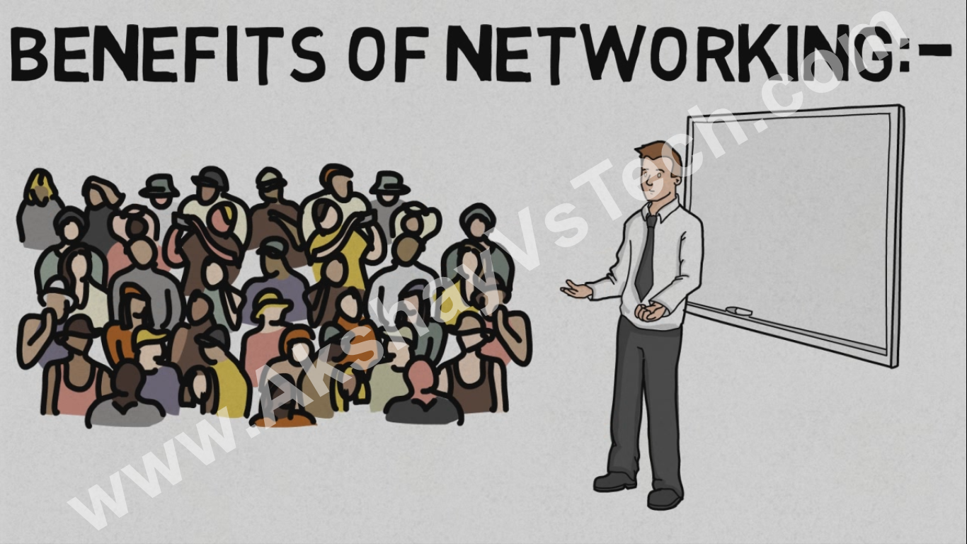 Benefits & Uses of Computer Networking