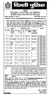 Delhi Police Recruitment 2018 Apply at delhipolice.nic.in
