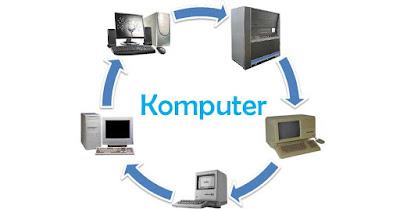 Sejarah Perkembangan Komputer Dari Awal Hingga Sekarang