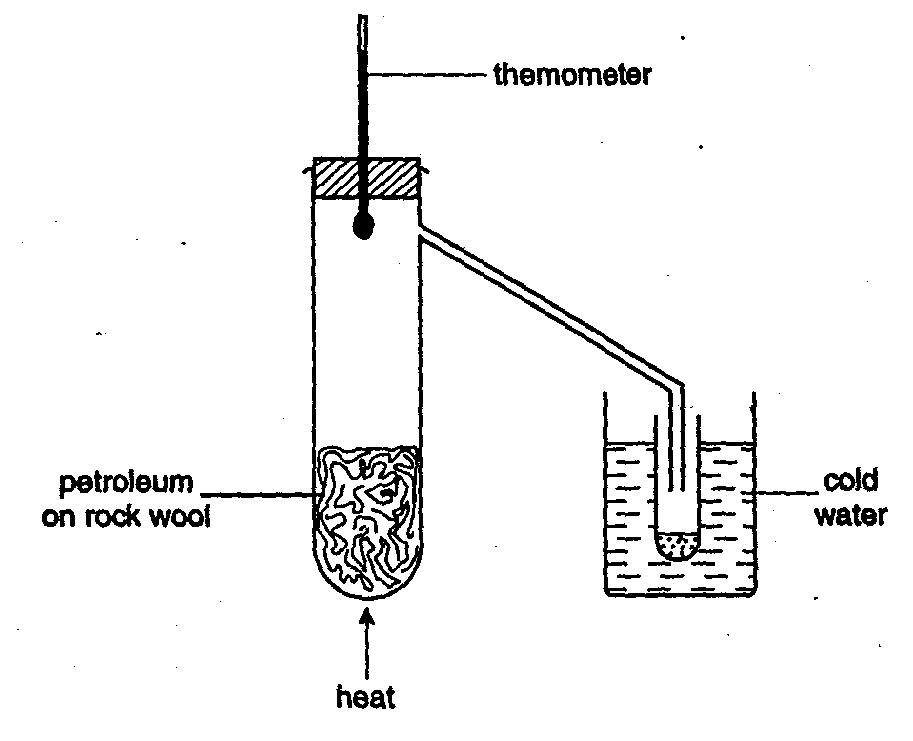 diagram of fuel to oil crude