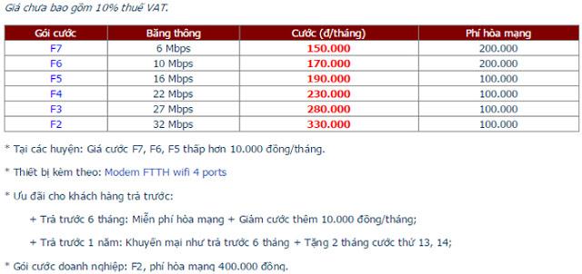 Đăng Ký Lắp Đặt Wifi FPT Thành Phố Bà Rịa 1