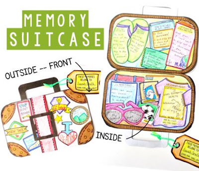 This end of the year activity is all about reflection and fun! Students will be creating a doodle locker or suitcase filled with memories and lessons from their school year.