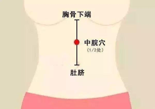 三個手法治胃病,治一個好一個(止胃痛、祛胃寒、養胃氣)