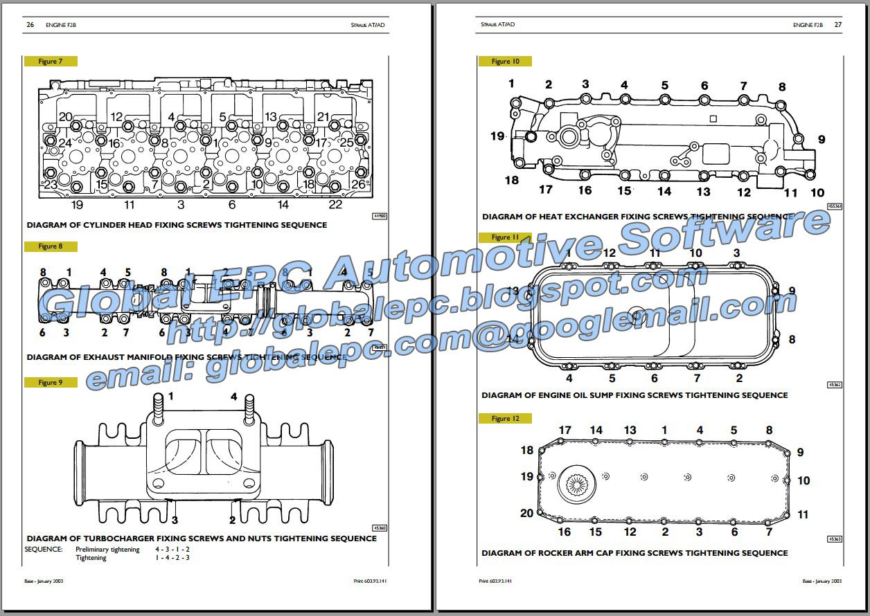 iveco wiring diagram causal loop template stralis repair manual and diagrams automotive