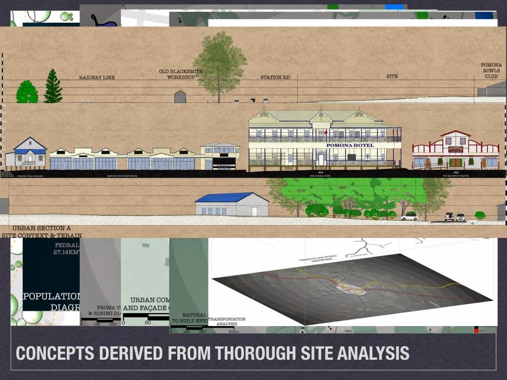 Pomona Civic Architecture Projects