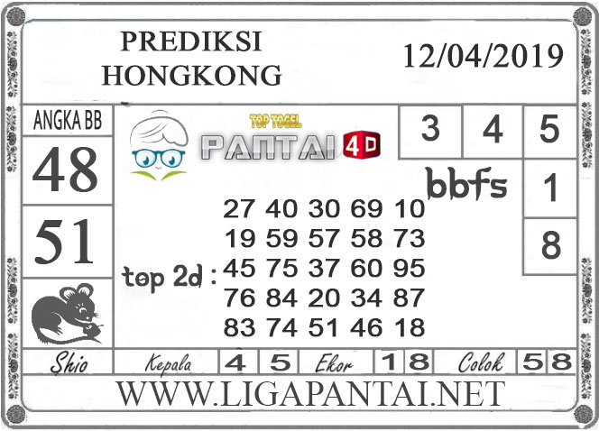"""Prediksi Togel """"HONGKONG"""" PANTAI4D 12 APRIL 2019"""