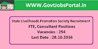 State Livelihoods Promotion Society Recruitment