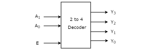 Gambar-Diagram-Blok-Decoder-2-ke-4