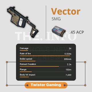 vector pubg