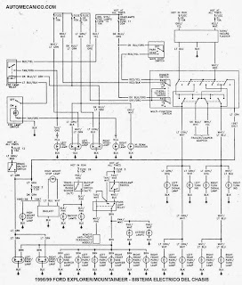 Sistema electrico de un automovil toyota corolla