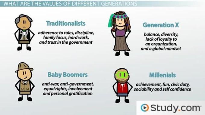 Konflik Dengan Generasi Babyboomer, X, Y? Apa tu?