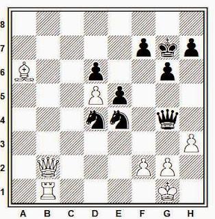 Posición de la partida de ajedrez Suetin - Sherbakov (Varsovia, 1991)
