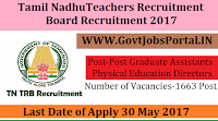 Teachers Recruitment Board Recruitment – 1663 Post Graduate Assistants / Physical Education Directors