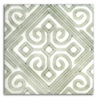 Watermark Pattern in Cypress