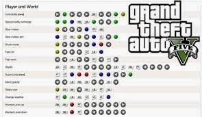 <b>Grand Theft Auto</b> Five : <b>CHEAT CODE GTA</b> V <b>XBOX</b> 360