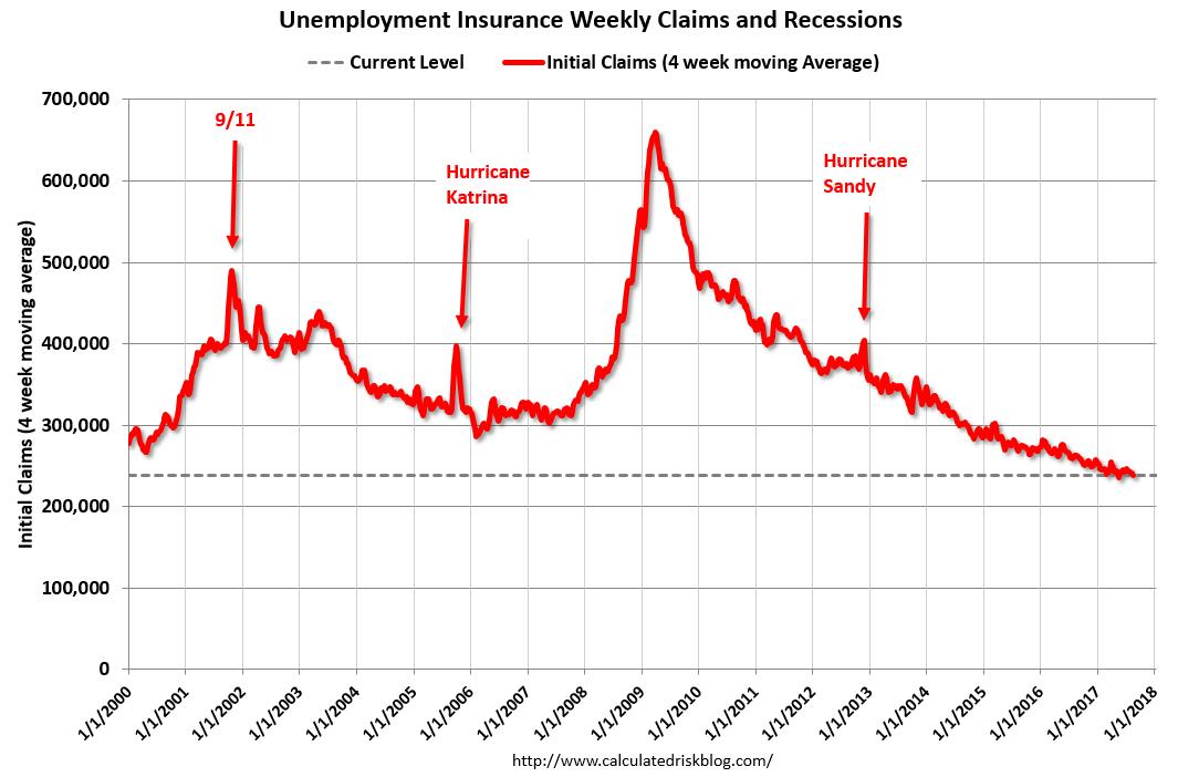 Wie sich (Natur)-Katastrophen auf den Arbeitsmarkt-Report auswirken