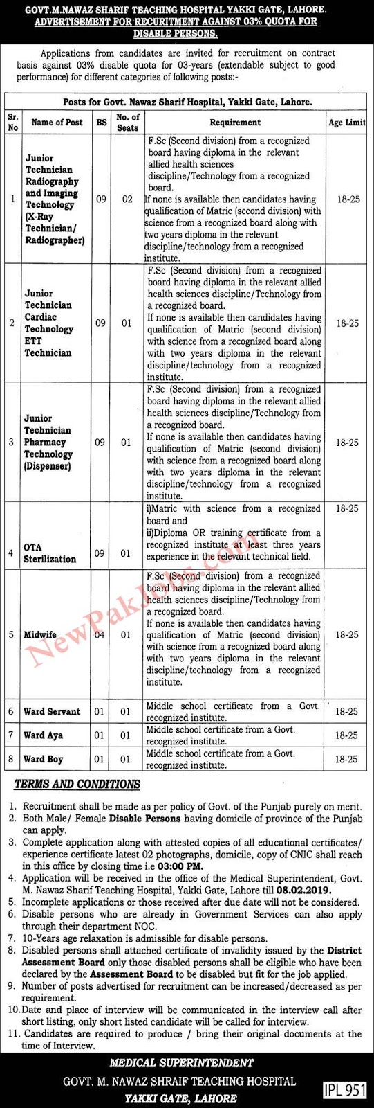 Govt M,.Nawaz Sharif Teaching Hospital Yakki Gate Lahore Jobs 2019