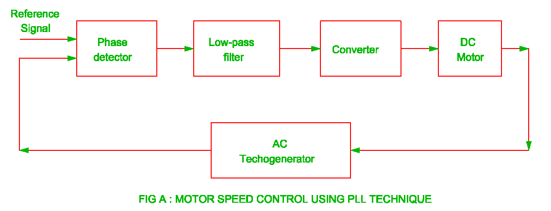 PLL%2BCONTROL  Phase Welding Transformer Diagram on zig zag transformer diagram, vector diagram, control transformer diagram, 3 phase transformers connection drawings, 3 phase circuit diagrams, 480 vac transformer diagram, auto transformer diagram, delta transformer diagram, wye transformer diagram, center tap transformer diagram, switchgear transformer diagram, ac transformer diagram, open delta phasor diagram, step-up transformer diagram, isolation transformer diagram, 75 kva transformer diagram, voltage transformer diagram, 2 phase transformer diagram, wye delta connection diagram,