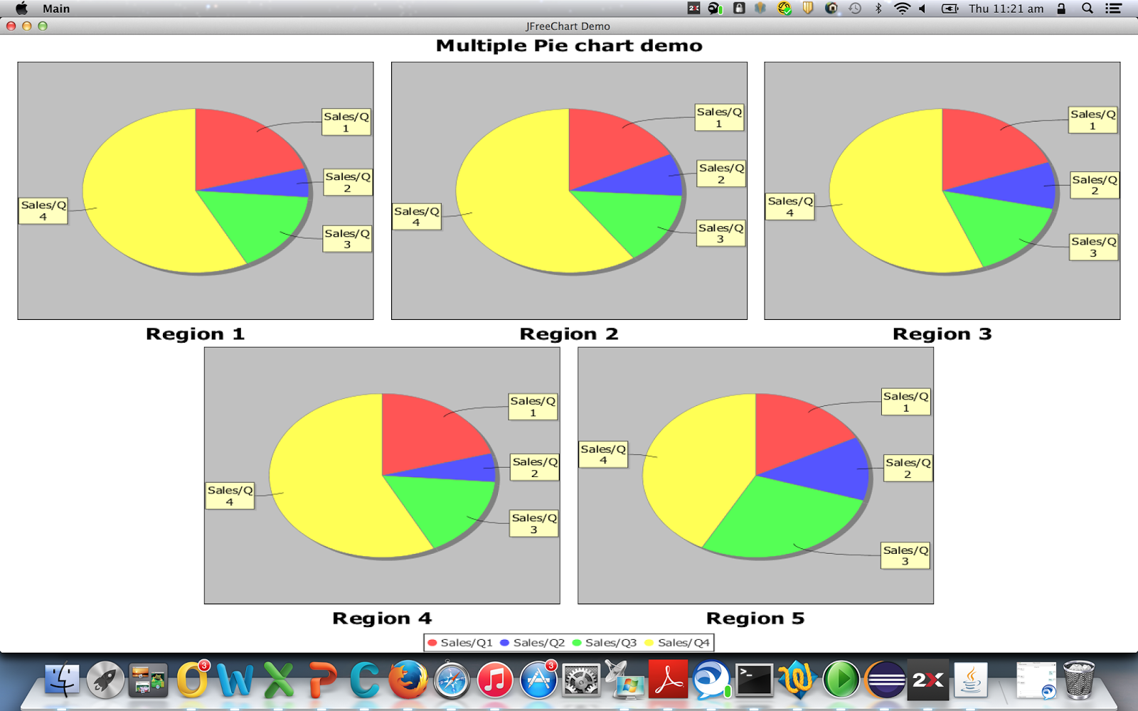Programming for beginners jfreechart multiple pie charts output nvjuhfo Image collections