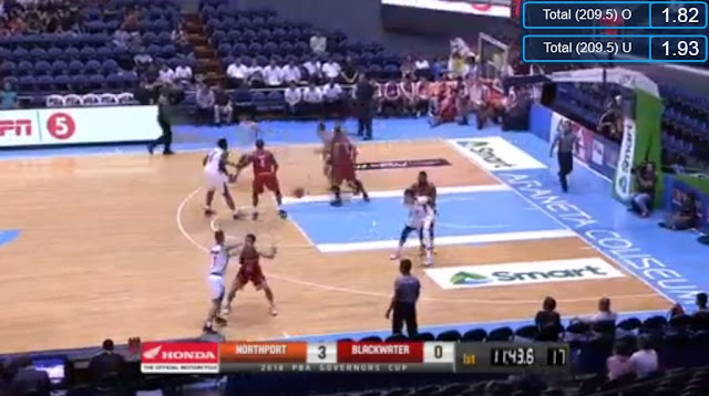 Live Streaming List: NorthPort Batang Pier vs Blackwater Elite 2018 PBA Governors' Cup