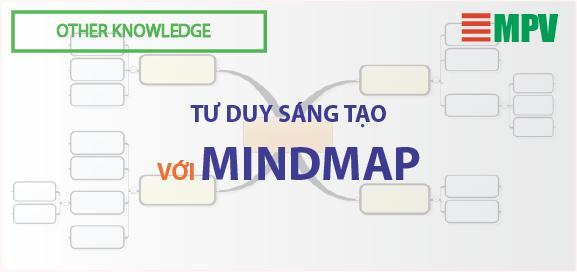 ĐTC- Tư duy sáng tạo với Mindmap