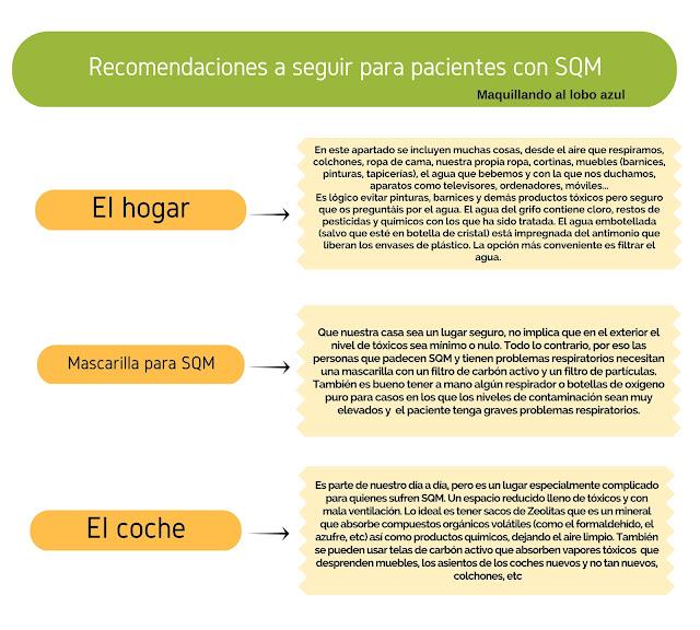 Recomendaciones a seguir para pacientes con SQM