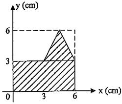 titik berat bidang homogen