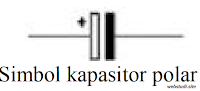 gambar simbol gambar Kapasitor Polar