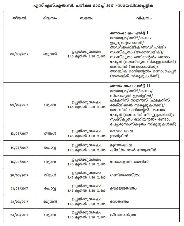 Kerala Board SSLC Date Sheet - Exams Schedule