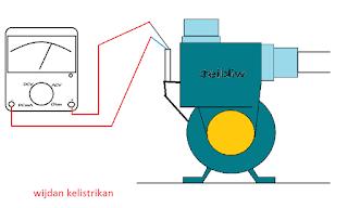 cara memperbaiki pompa air mati total