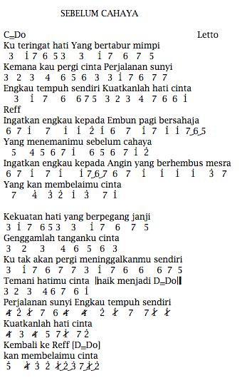 Not Angka Pianika Letto Lagu Sebelum Cahaya