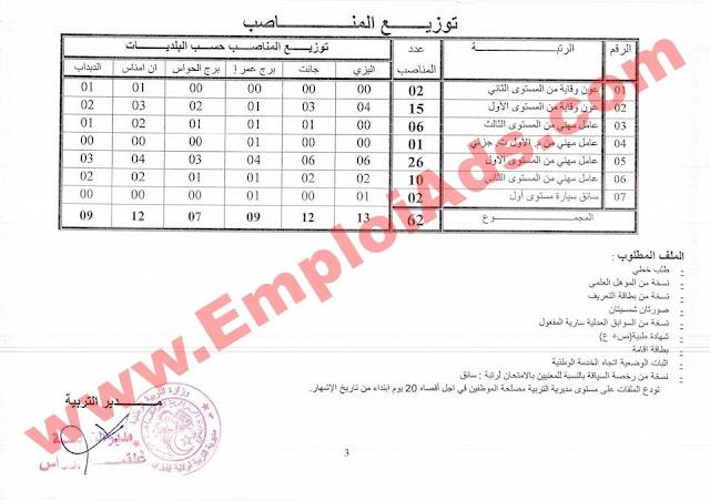 اعلان مسابقة توظيف بمديرية التربية ولاية اليزي جوان 2017