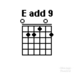 Chord gitar Eadd9