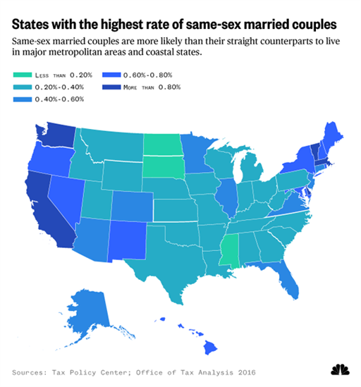 an analysis of controversy over same sex marriage Six months after same-sex marriage became legal in australia, none of the disasters the no side warned about have come to fruition, but there is still some way to go to achieve real equality.
