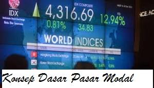 Konsep Dasar Pasar Modal