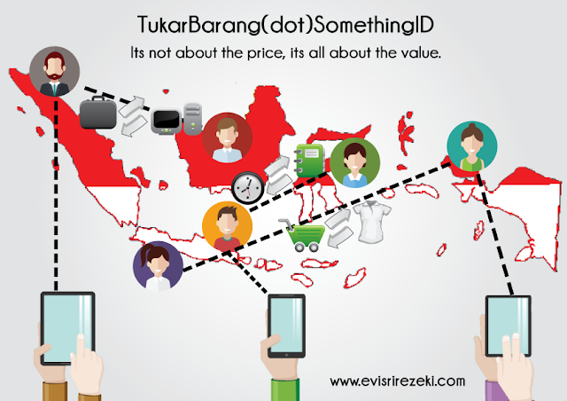 My Digital Business: Sociopreneurship Tukar Barang