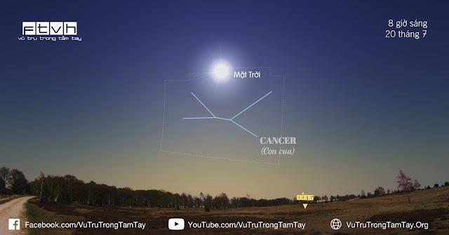 #BầuTrờiĐêmNay 19/7/2016. Mặt Trời nằm ở chòm sao Cancer vào 20/7.