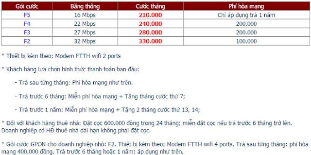 Đăng Ký Internet FPT Phường Kim Mã 1
