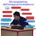 Le competenze per un docente oggi
