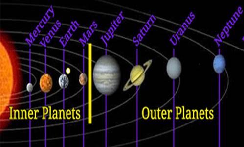 planet dalam pada sistem tata surya