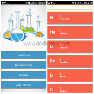 Belajar Rumus Soal Kimia dengan Aplikasi Android