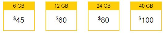 Sprint family Cell Phone Plans
