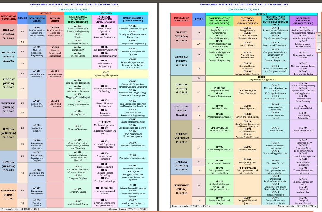 AMIE WINTER 2012 Exam Dates, time table,exam centres and fees structure
